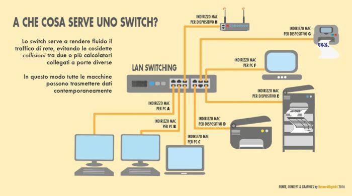TP-Link TL-SG105 Switch Desktop