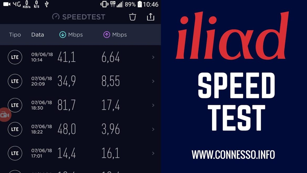 iliad speed test